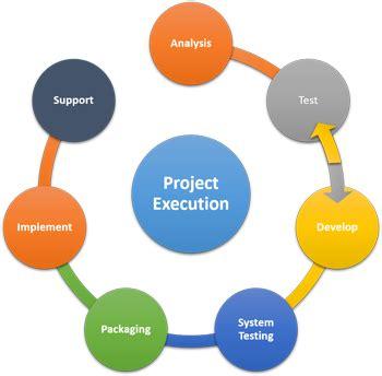 Dissertation proposal project management